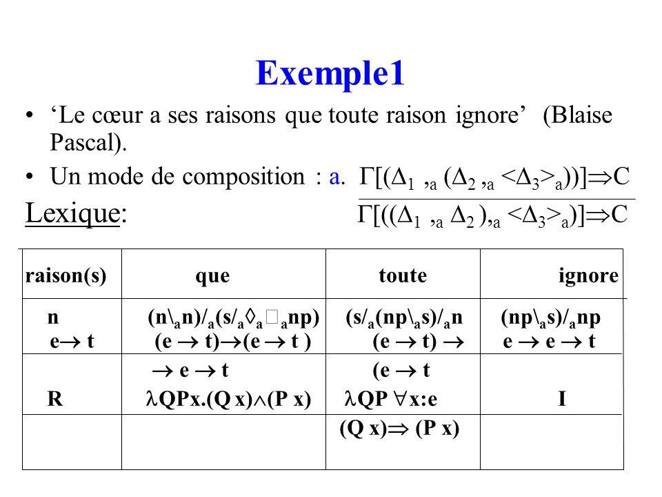 Exemple1 Lexique: [((1 ,a 2 ),a <3>a)]C